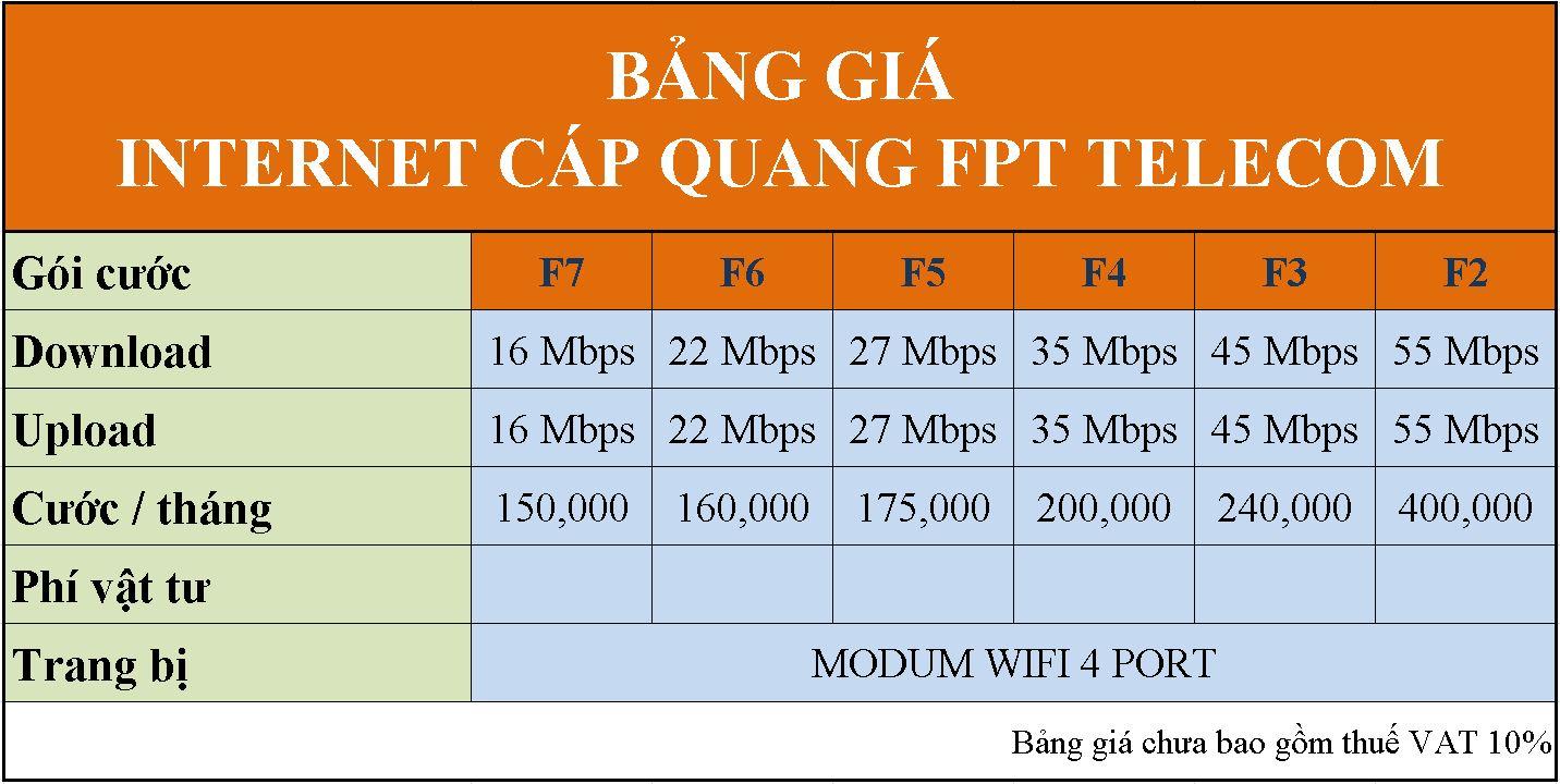 Lap dat wifi Cap quang tai Soc Trang
