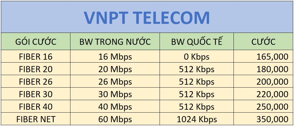 vnpt telecom
