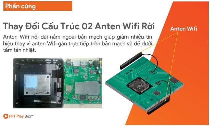 Wifi box fpt chuẩn AC