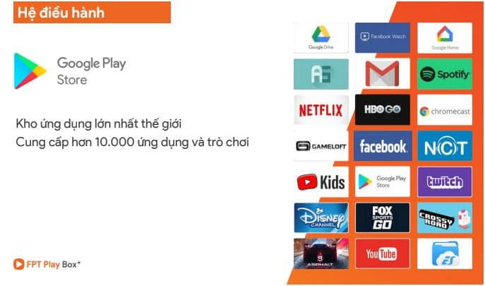 Box chạy Android 9 hỗ trợ CH Play