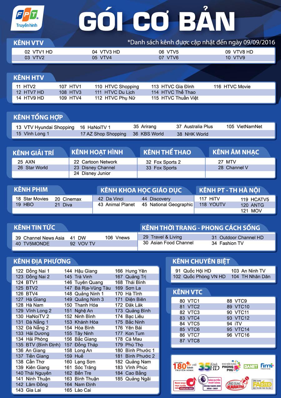 Danh sách kênh truyền hình fpt 2020