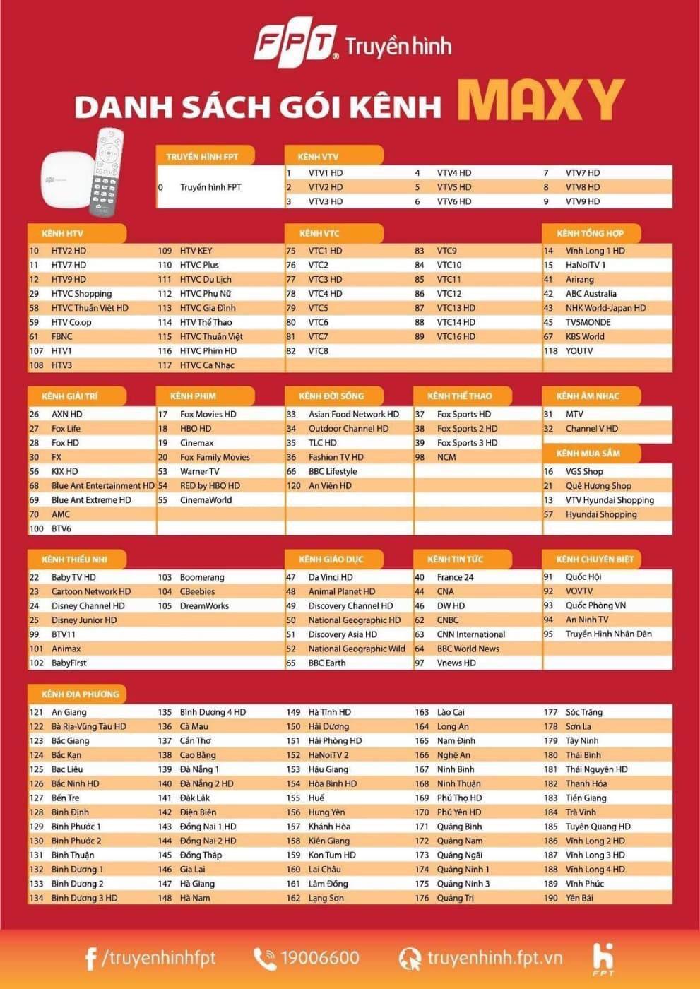 Danh sách kênh truyền hình fpt 2021