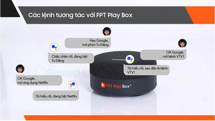 fpt play box s 2 1