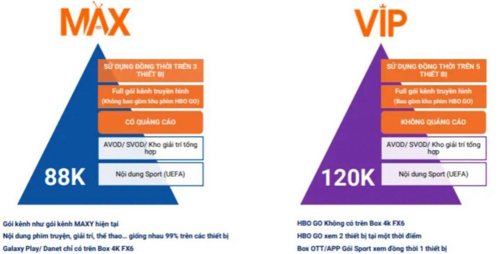 gói dịch vụ max và vip của truyền hình fpt